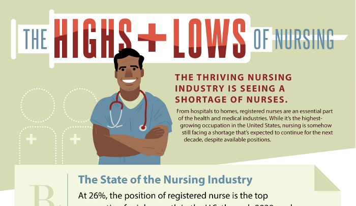 11 Distressing Nursing Shortage Statistics