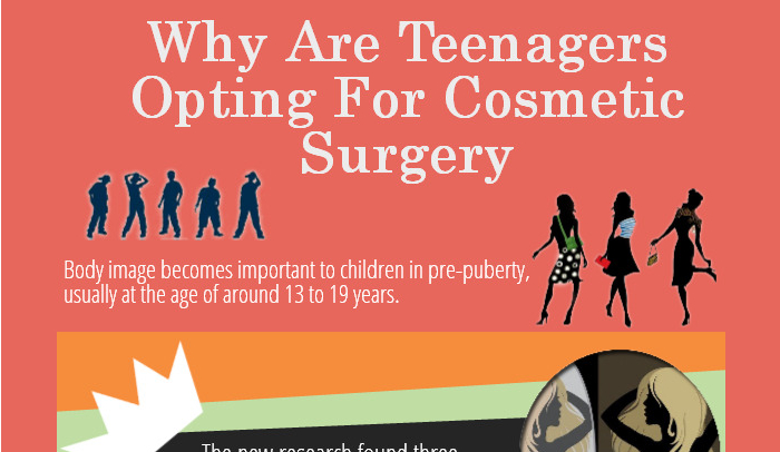 9 Most Common Teenage Plastic Surgery Procedures