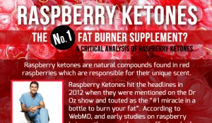 How Does Raspberry Ketone Work for Weight Loss