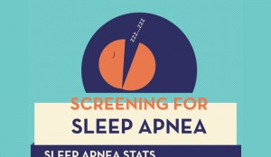 Understanding the Sleep Apnea Screening Questionnaires