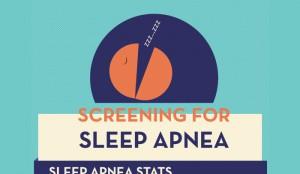 Understanding the Sleep Apnea Screening Questionnaires