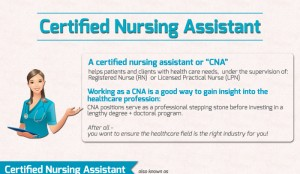 11 Main Responsibilities of a Certified Nursing Assistant