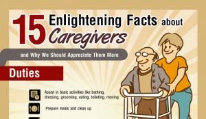 15 Compelling Family Caregiver Statistics