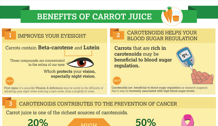 7 Benefits of Drinking Carrot Juice Daily