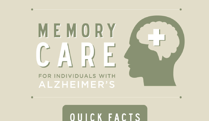 How Many People Have Alzheimers