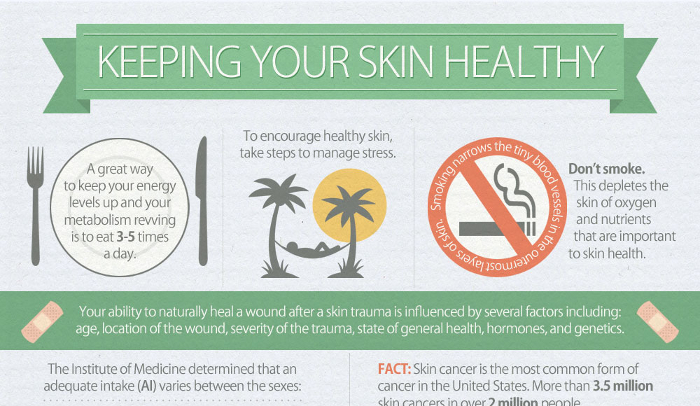 How to Maintain Healthy Skin Throughout Life