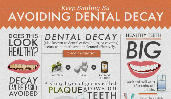 How to Reverse Tooth Decay Naturally