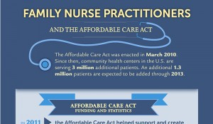 The Affordable Care Act and Nursing