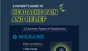 What Are the Different Types of Headaches