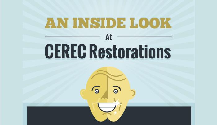 What is CEREC Restoration