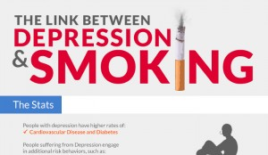 Why Depression Leads to Smoking Cigarettes