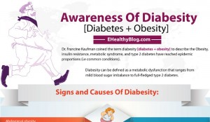 Why Does Obesity Cause Diabetes