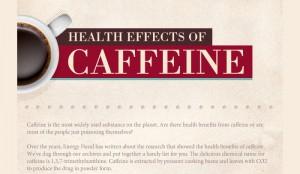 Caffeine Withdrawal Timeline