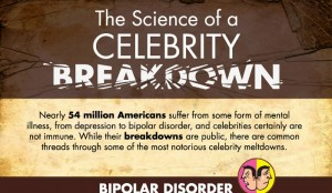 Famous People with Antisocial Personality Disorder