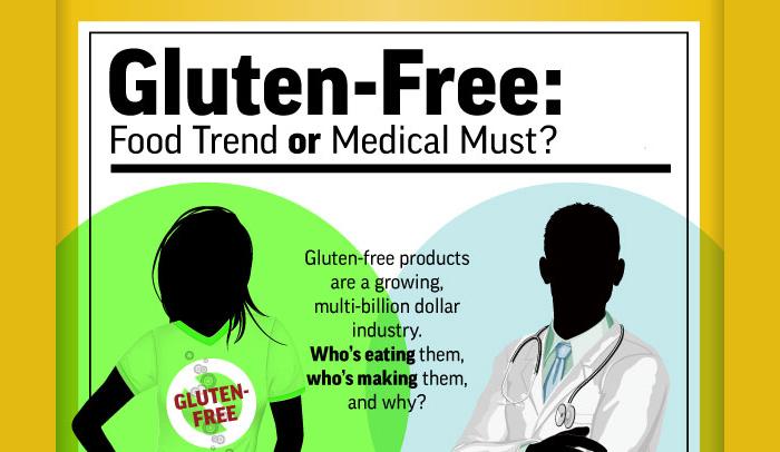 Famous People with Celiac Disease - HRF