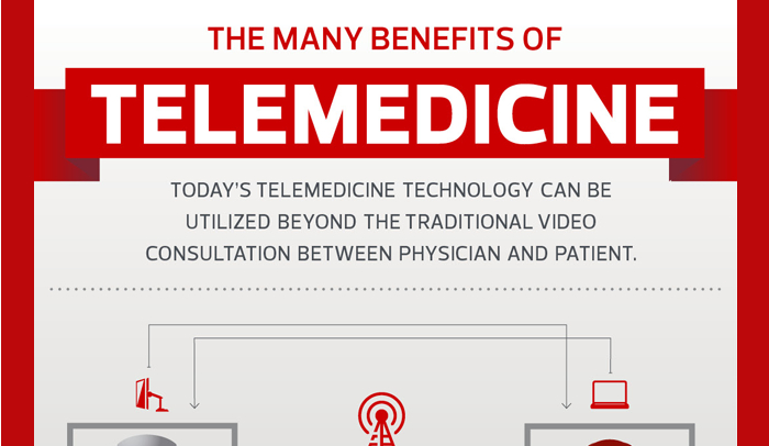 Telemedicine Pros and Cons