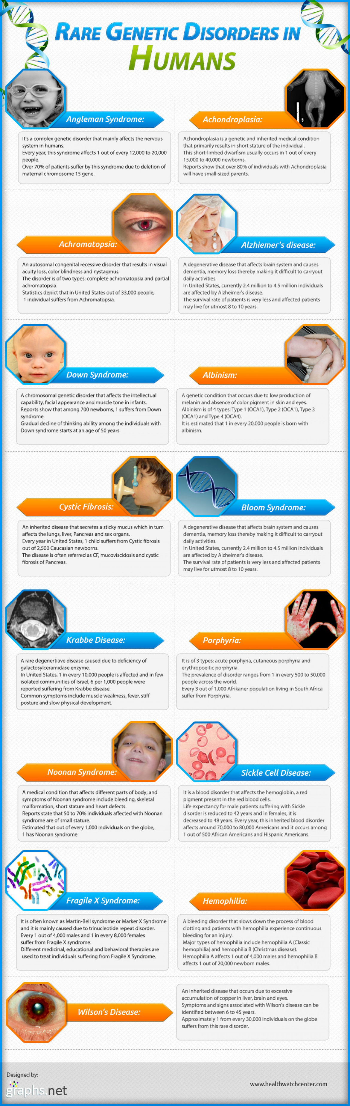 genetic disorders and down syndrome essay