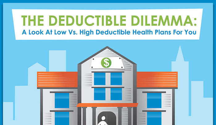 High Deductible Health Plan Pros and Cons
