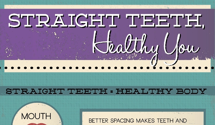 Lingual Braces Pros and Cons - HRF
