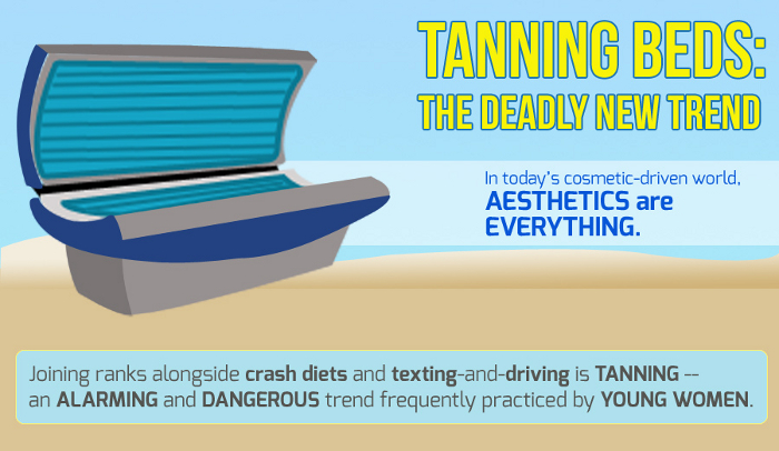what are the effects of tanning beds essay I'm writing this research essay about the dangers and the effects of tanning beds however, i cant seem to find away to put my essay question in a thesis.