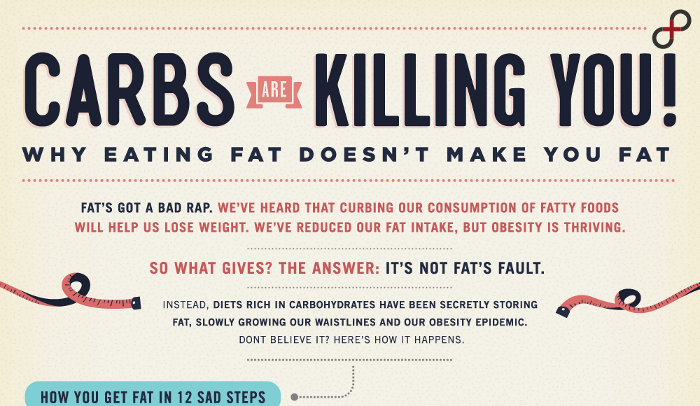 Atkins Diet Pros and Cons