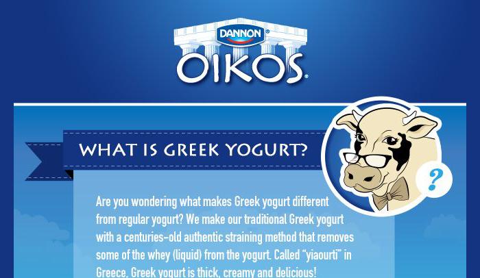 Difference Between Greek Yogurt and Regular Yogurt