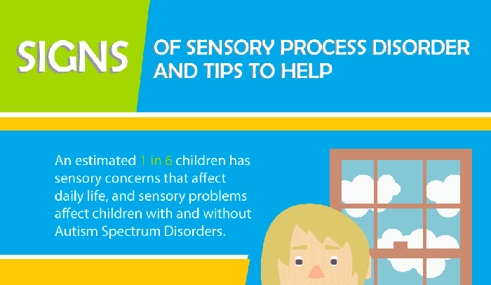 sensory processing disorder research paper Does your child have sensory processing disorder sensory processing disorder, which research suggests affects up to 16 percent of school-aged children.