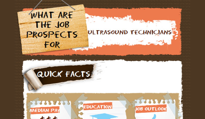 How Much Do Ultrasound Techs Make