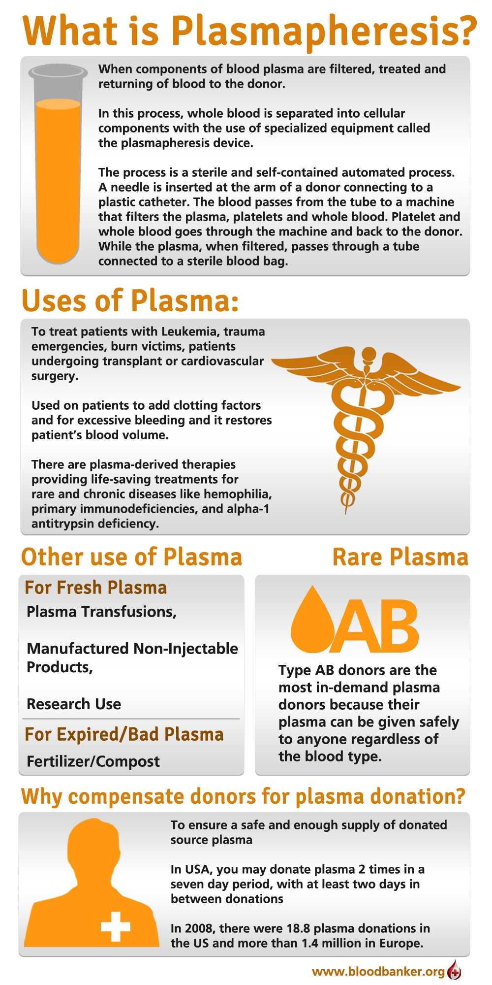 Plasmapheresis Definition