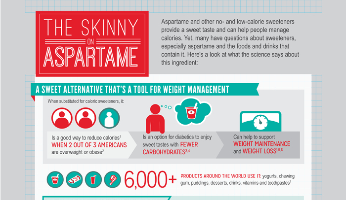 Pros and Cons of Aspartame