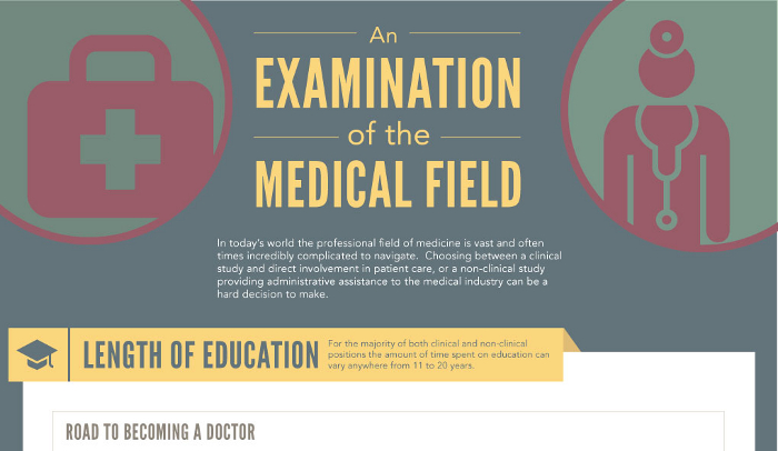 pros and cons of being a doctor essay Doctor essay example: pros and cons of working the next sections of the paper will discuss pros and cons of being a doctor and then finally a justification of the.