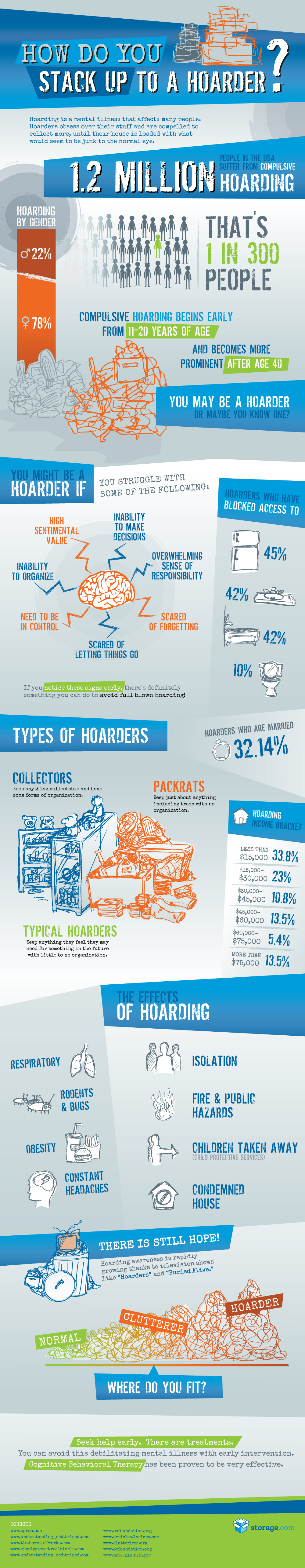 Psychology-of-a-Hoarder