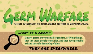 Biological Warfare Pros and Cons