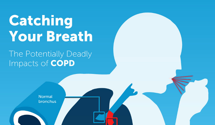 Difference Between COPD and Emphysema