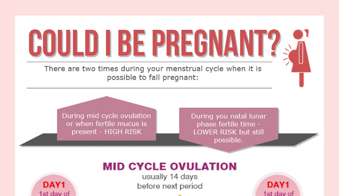 13 Early Signs of Pregnancy  Early Pregnancy  Babies Online