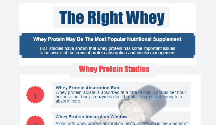 Difference Between Whey Protein and Whey Isolate