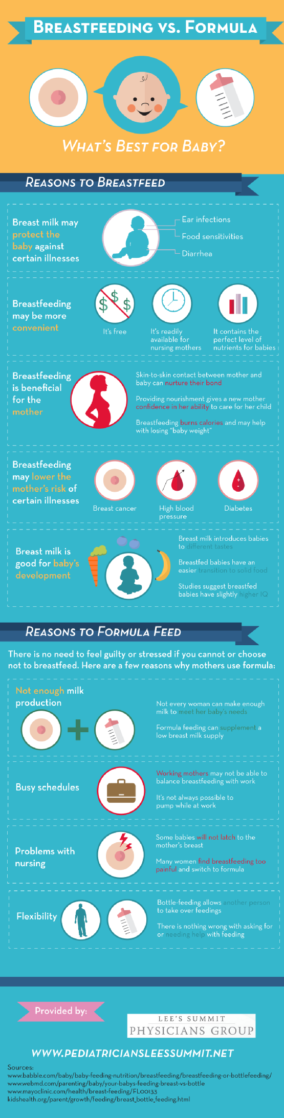 differences and similarities between bottle feeding and breastfeeding No difference between breastfeeding and bottle feeding breastfeeding vs bottle feeding — is there actually a difference february 26, 2014 by leah rocketto.