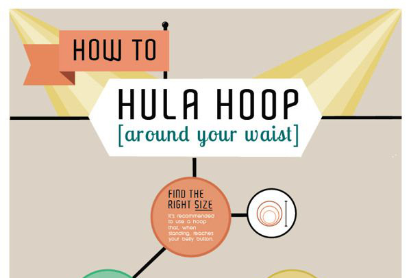 Benefits of Hula Hooping