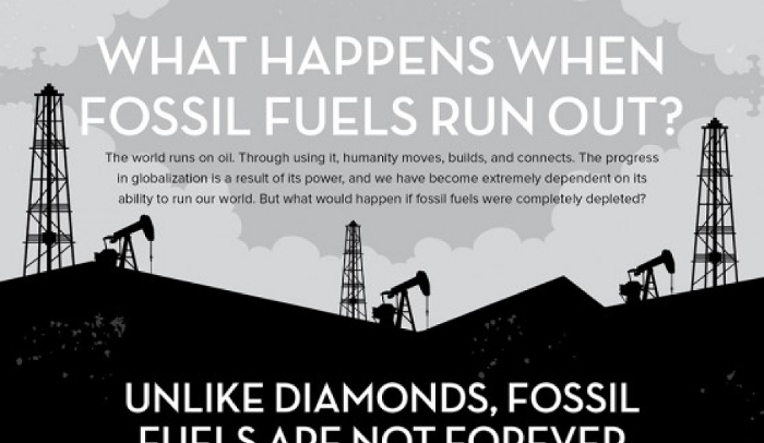Is Oil A Fossil Fuel >> Fossil Fuels Pros and Cons - HRF