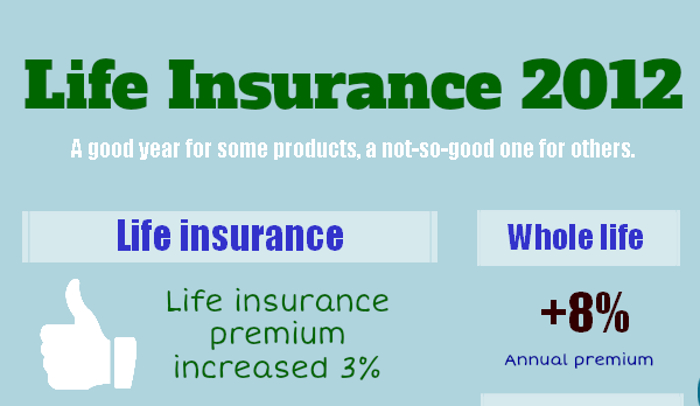 Indexed Universal Life Insurance Pros and Cons - HRF