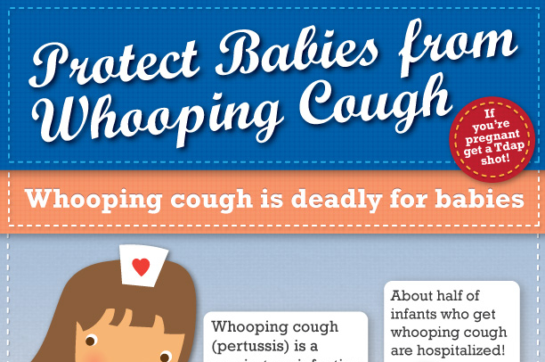 taking a look at a whooping cough Pertussis, more often referred to as whooping cough, is a respiratory infection caused by the bordetella parapertussis species of bacteria as these bacteria reside in the nose, mouth, and throat of the infected person, this highly contagious disease is generally transmitted from one person to another while coughing or sneezing.