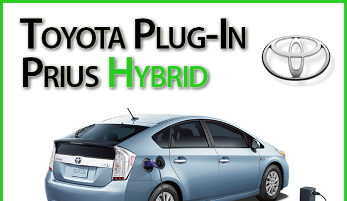 Pros and Cons of Prius
