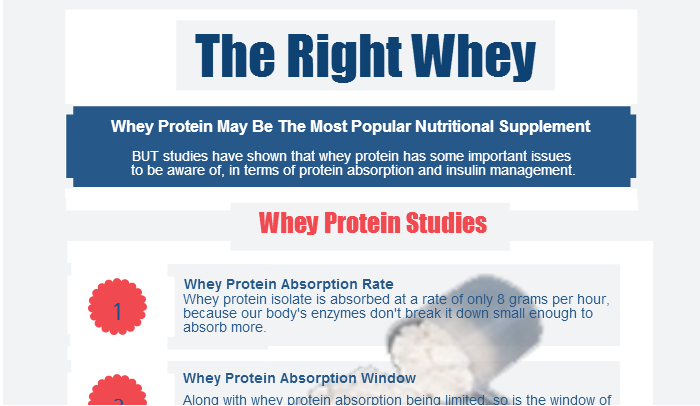 protein article search nutrition Start studying sports nutrition: proteins  and more with flashcards, games, and other study tools search create log in  a complete protein that provides all .
