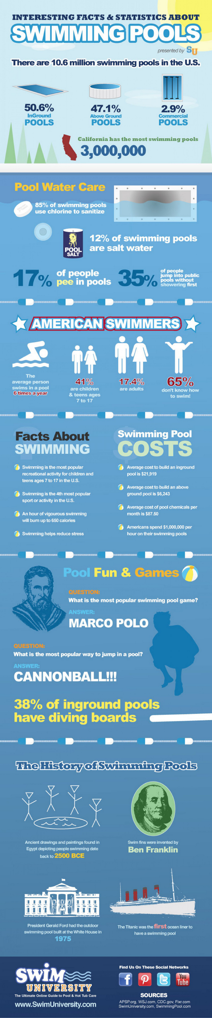 Pros And Cons Of Salt Water Pools Hrfnd
