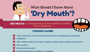What Causes Cottonmouth