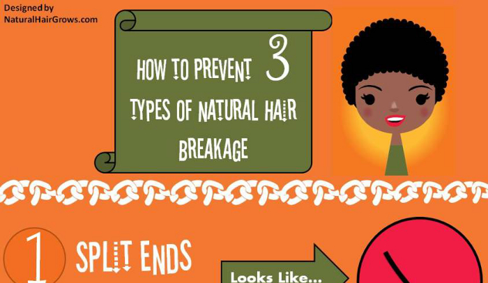 What Causes Hair Breakage
