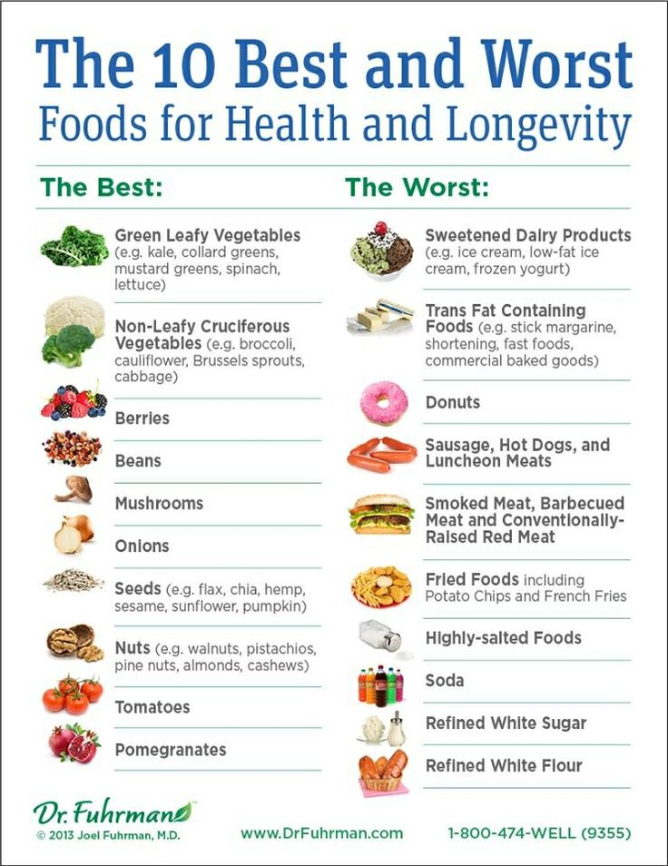 Joel Fuhrman Micronutrients Food List | HRFnd