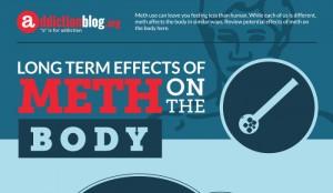 Crystal Methamphetamine Side Effects