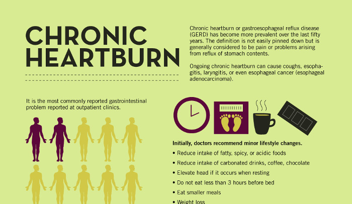 Gaviscon Side Effects - HRF
