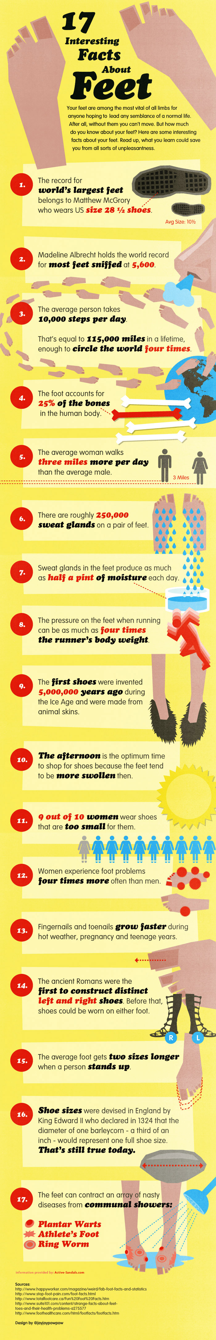 17 Facts About Feet